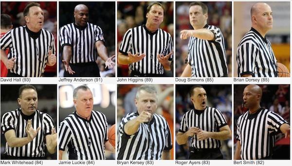 Philadelphia Basketball Referee - 2016 D1 Men Referee Game ...