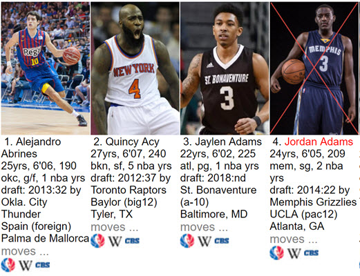 NBA player roster