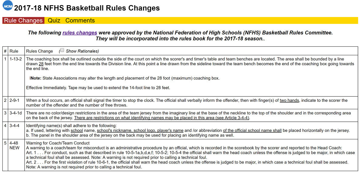 nfhs basketball rules 2017 pdf